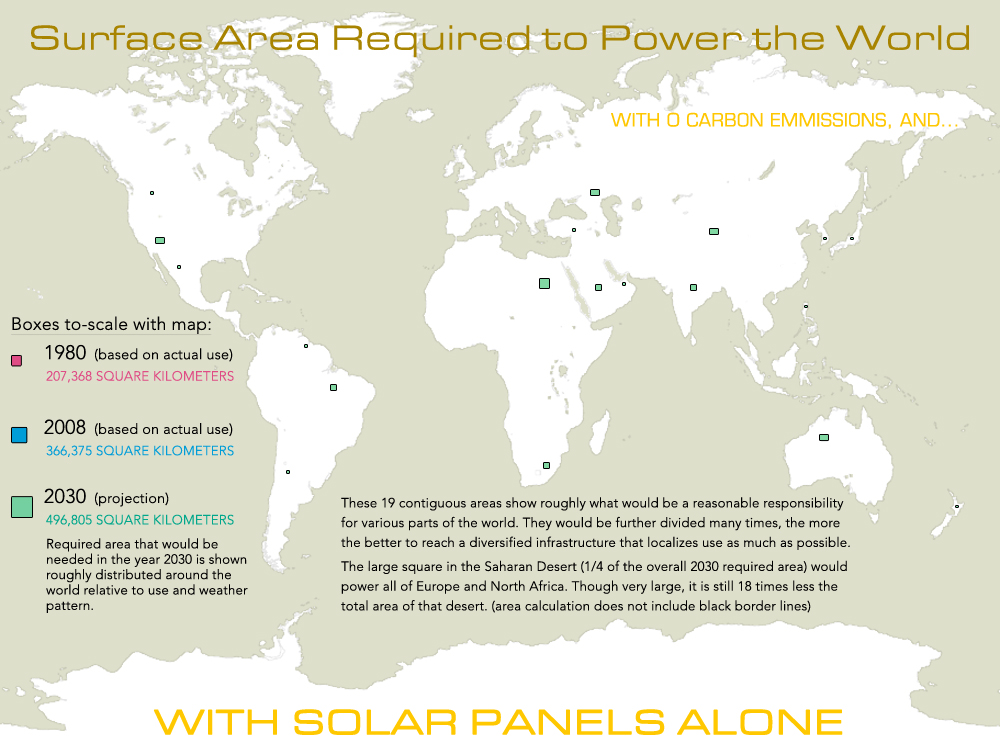 surface-area-required-to-power-the-world