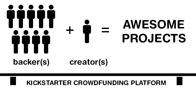 Backers plus Creators equal Awesome Projects on Kickstarter